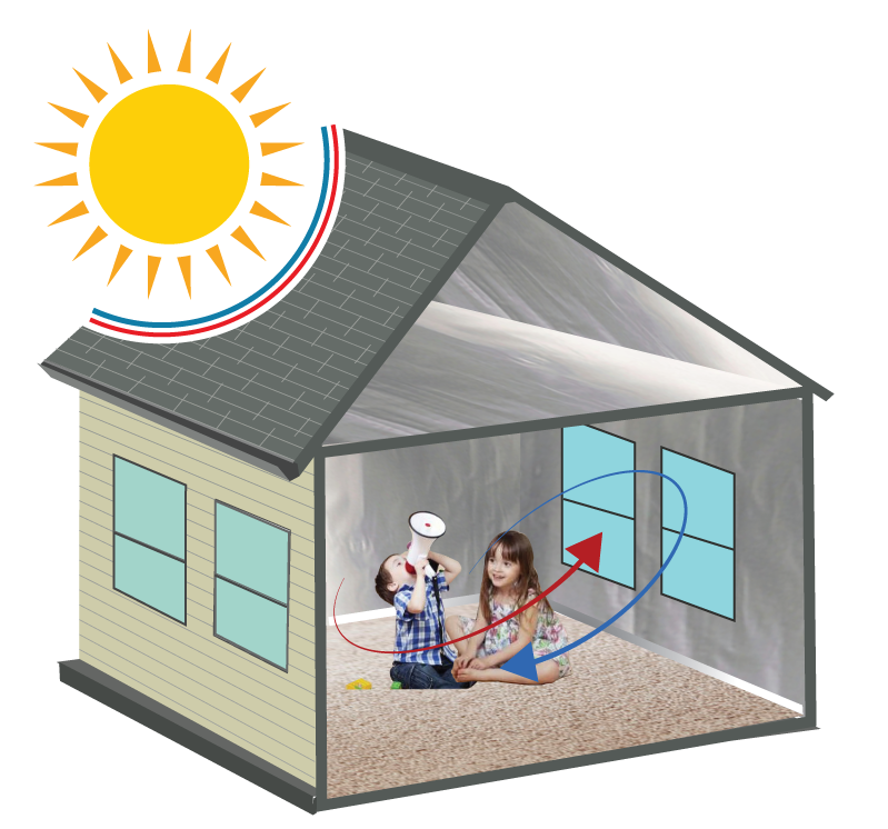 Stay Cool this Summer with eShield