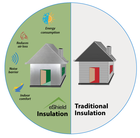 Improve Your Home Insulation with eShield™ in Greater Virginia